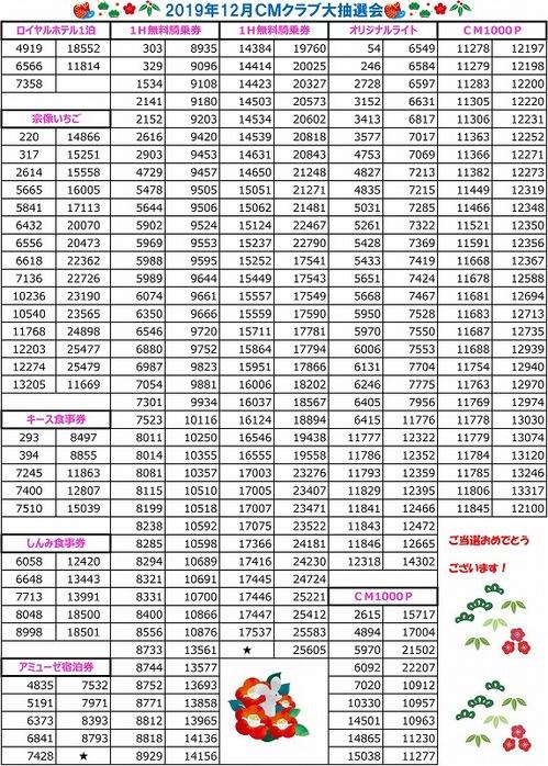 大CM抽選会2019.jpg